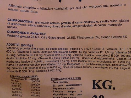 Etichetta sacco mangime cani crocchette per cani for Crocchette monge opinioni